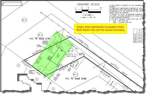 land surveying | land survey